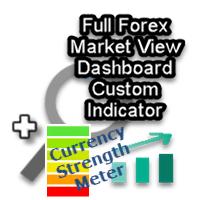 اکسپرت و ربات معامله گر Forex Market View Dashboard and CSM