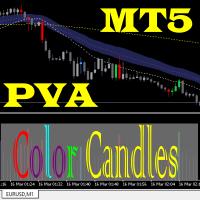 اکسپرت و ربات معامله گر Pva colorcandle