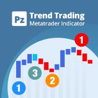اکسپرت و ربات معامله گر pz trend trading MT5