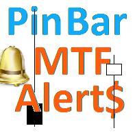 اکسپرت و ربات معامله Pin Bar MTF Alerts