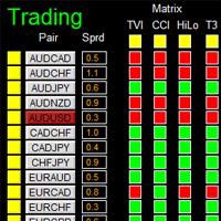 اکسپرت و ربات معامله گر Dashboard Genesis Matrix Trading