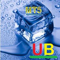 اکسپرت و ربات معامله گر  Ultra Breakout MT5